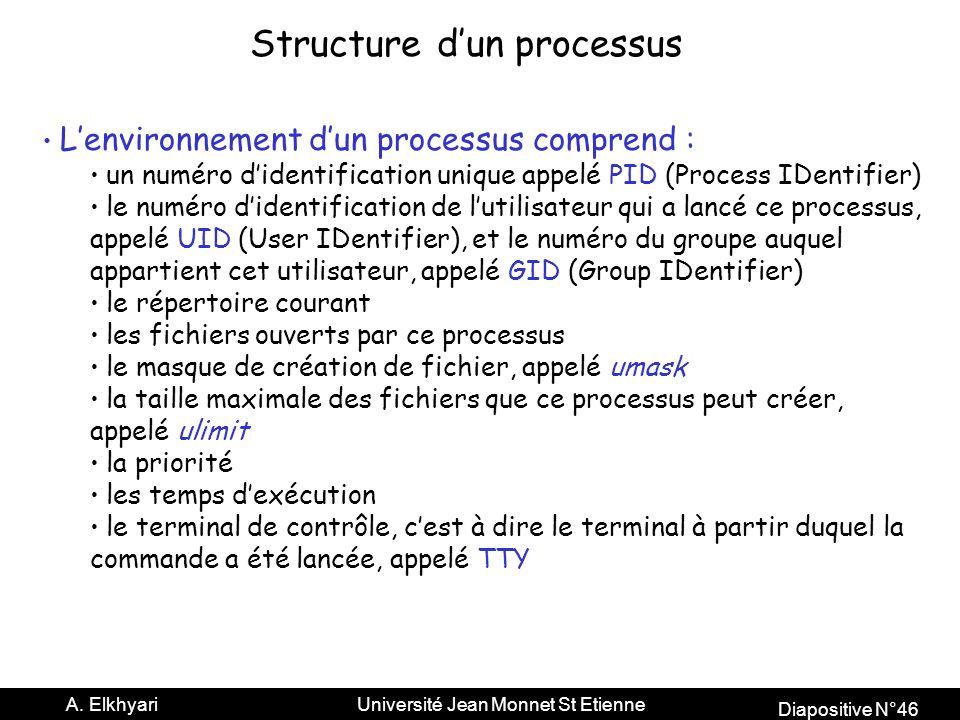 Diapositive N°46 A.