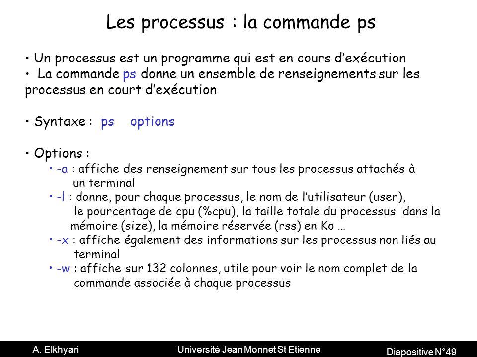 Diapositive N°49 A.