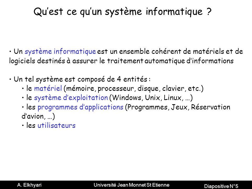 Diapositive N°5 A.