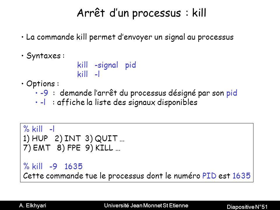 Diapositive N°51 A.