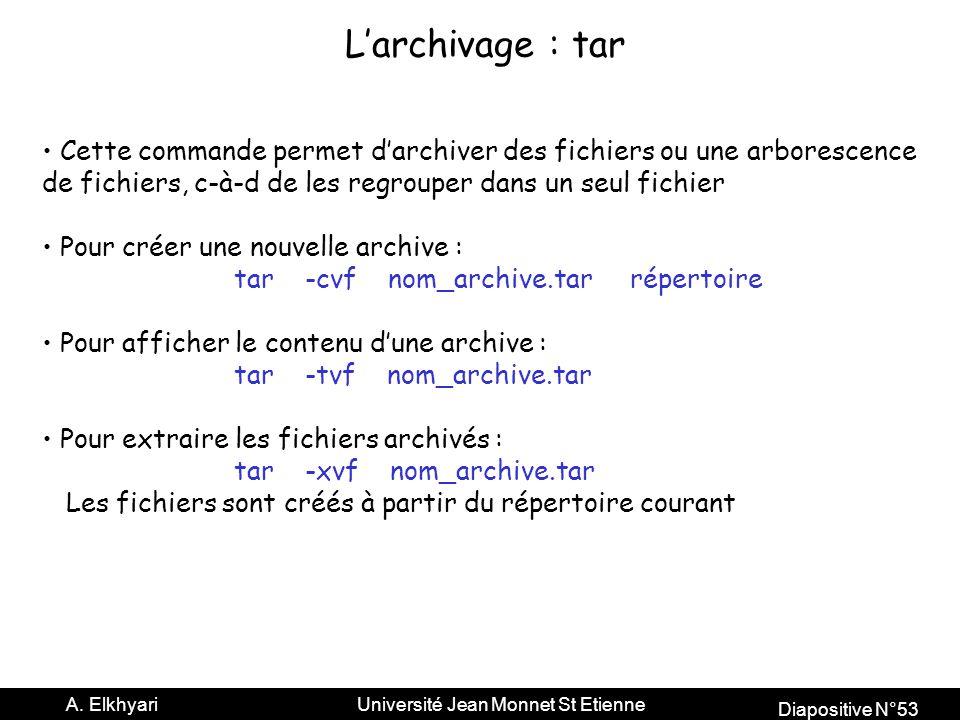 Diapositive N°53 A.