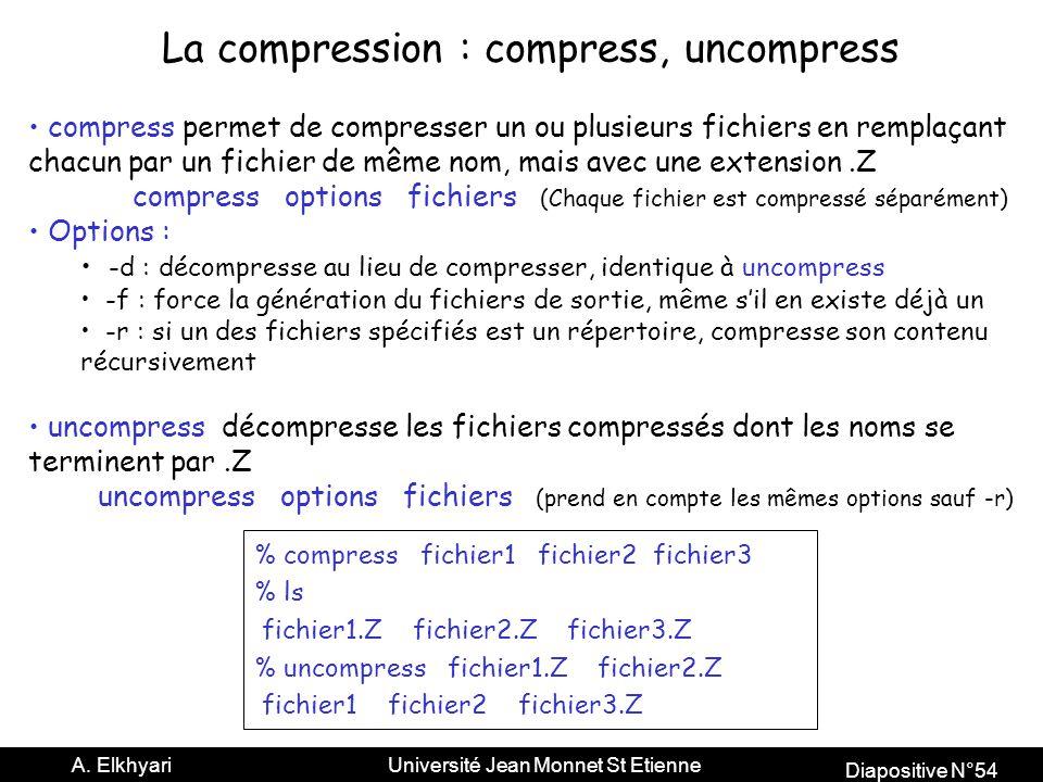 Diapositive N°54 A.