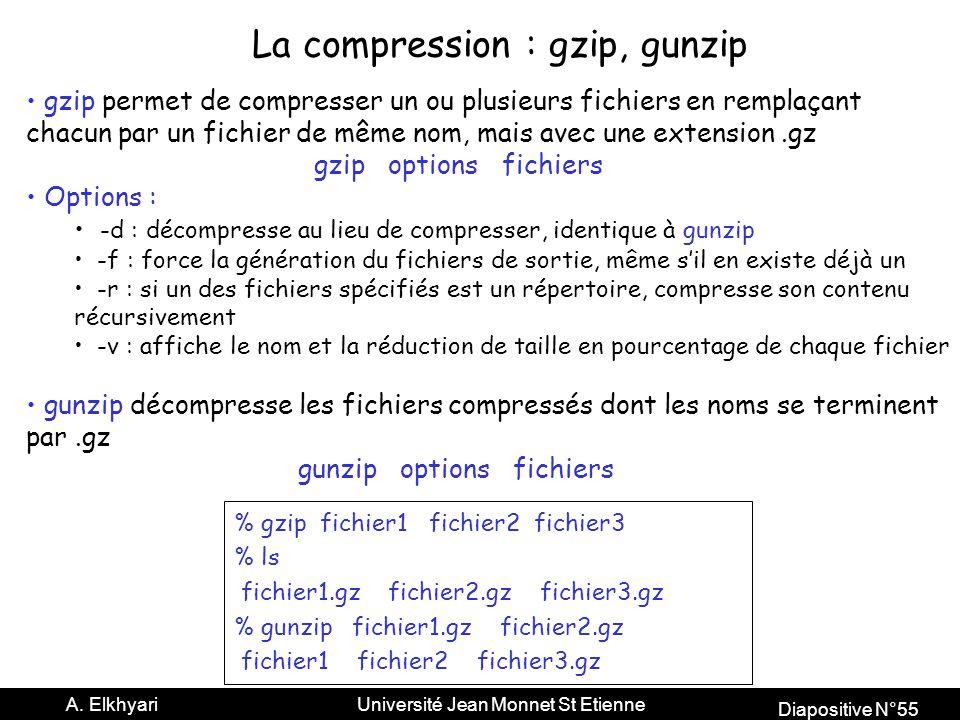 Diapositive N°55 A.