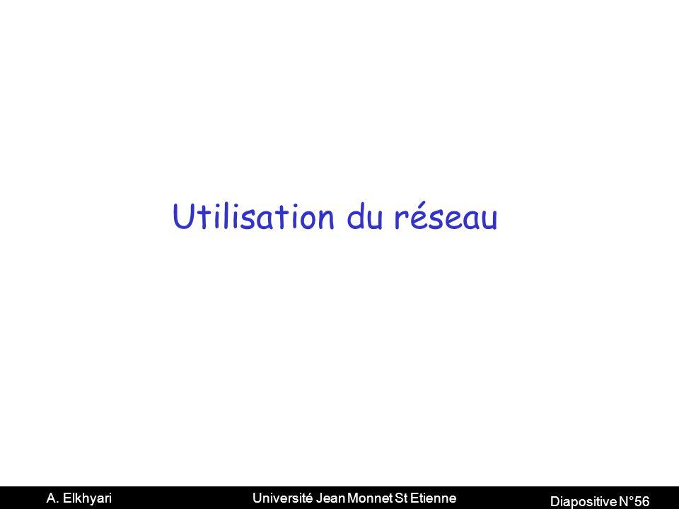 Diapositive N°56 A. Elkhyari Université Jean Monnet St Etienne Utilisation du réseau