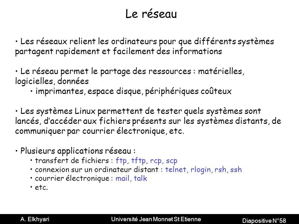 Diapositive N°58 A.