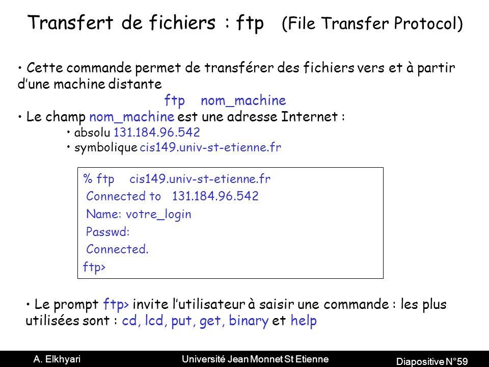 Diapositive N°59 A.