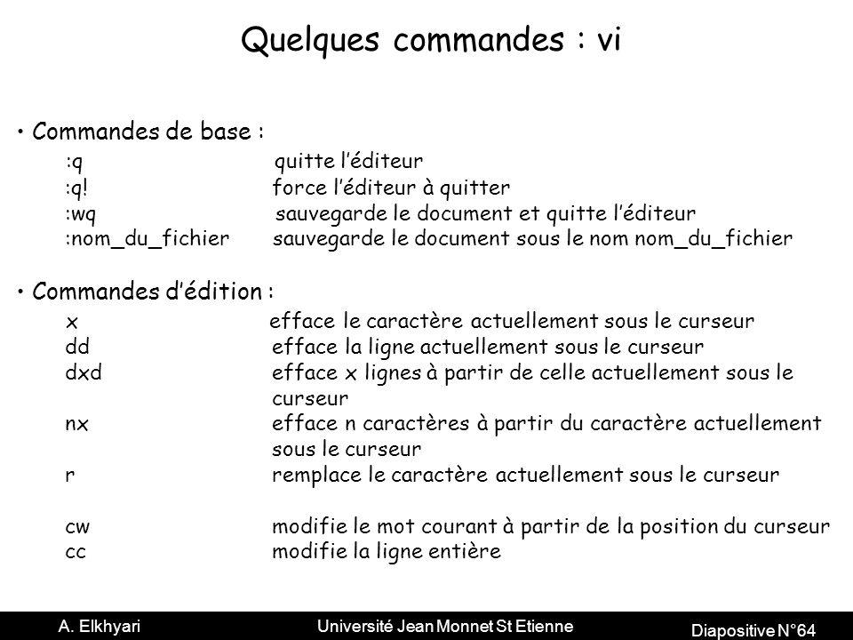 Diapositive N°64 A.