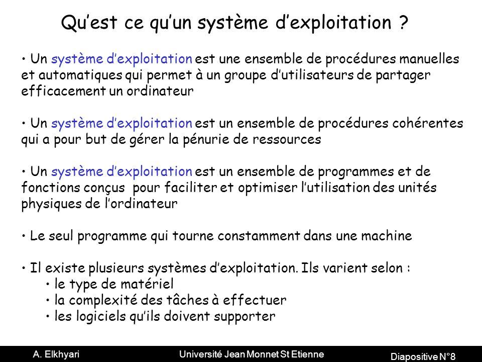 Diapositive N°8 A.Elkhyari Université Jean Monnet St Etienne Quest ce quun système dexploitation .