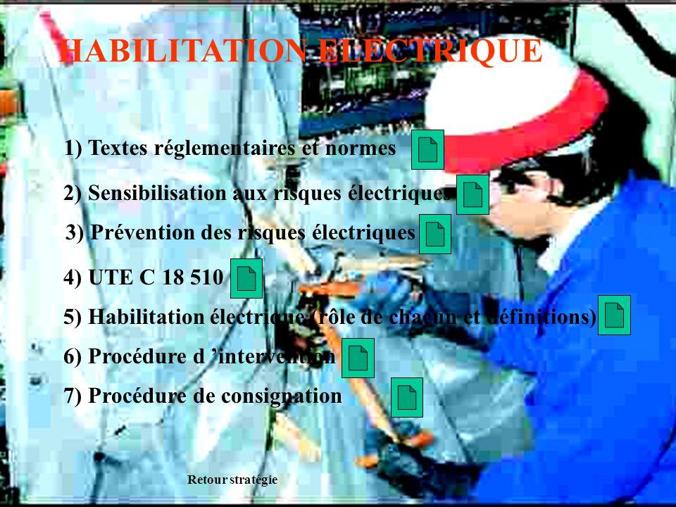 1) Textes réglementaires et normes 2) Sensibilisation aux risques électriques 3) Prévention des risques électriques 4) UTE C 18 510 5) Habilitation él