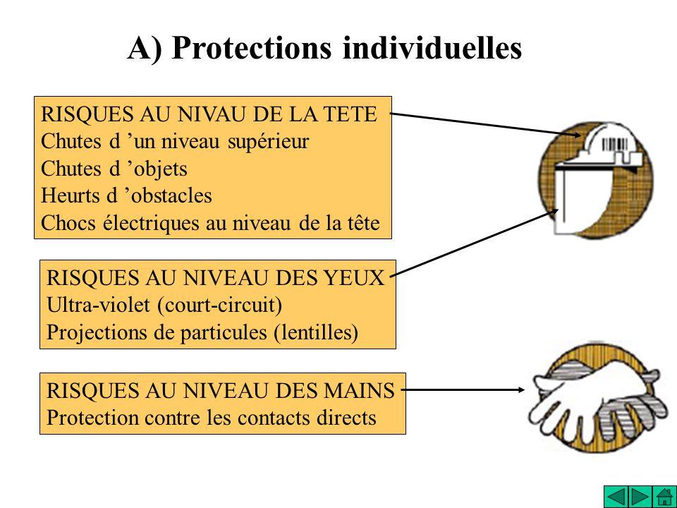 A) Protections individuelles RISQUES AU NIVAU DE LA TETE Chutes d un niveau supérieur Chutes d objets Heurts d obstacles Chocs électriques au niveau d