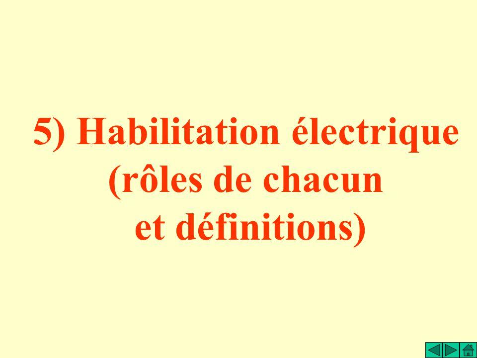 5) Habilitation électrique (rôles de chacun et définitions)