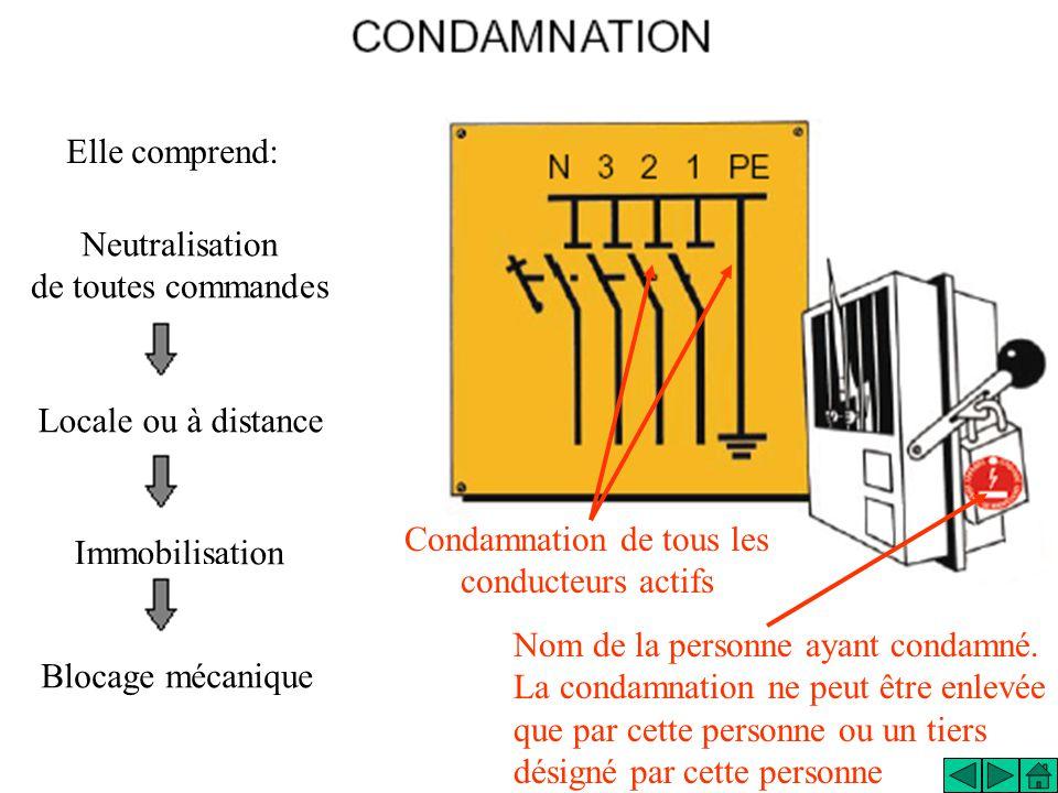 Elle comprend: Neutralisation de toutes commandes Locale ou à distance Immobilisation Blocage mécanique Condamnation de tous les conducteurs actifs No