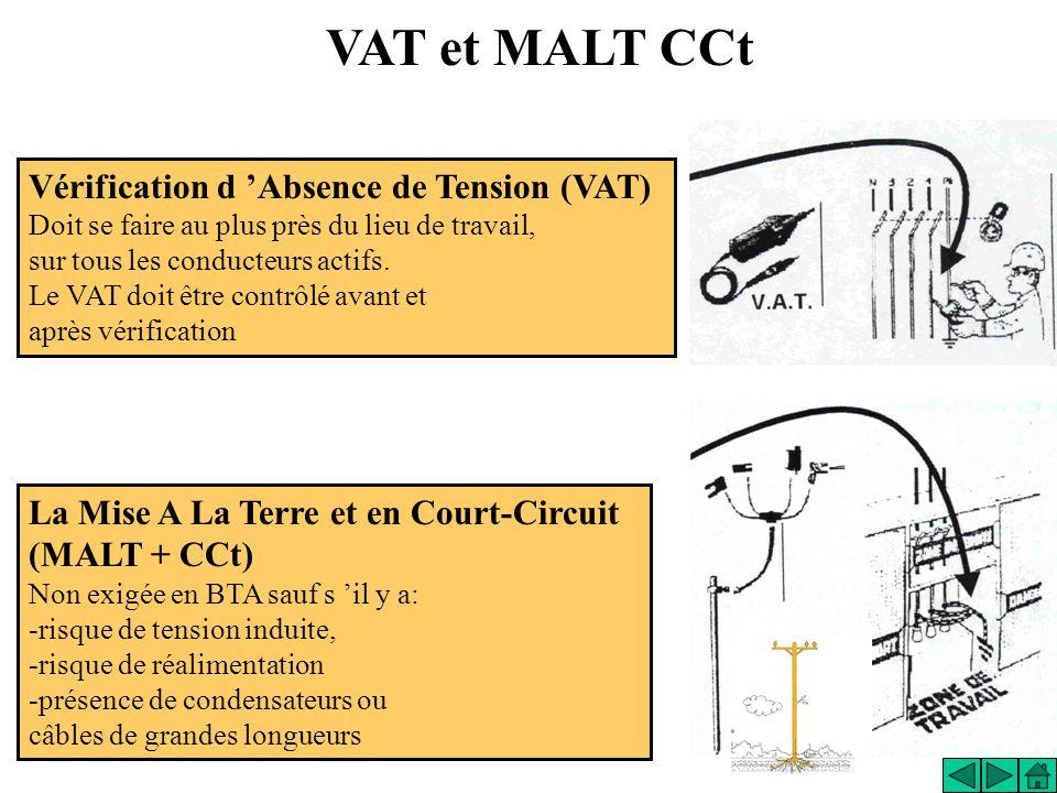 VAT et MALT CCt Vérification d Absence de Tension (VAT) Doit se faire au plus près du lieu de travail, sur tous les conducteurs actifs. Le VAT doit êt