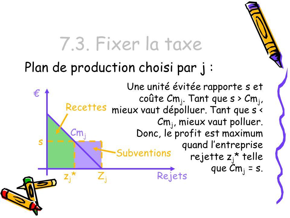7.3. Fixer la taxe Plan de production choisi par j : zj*zj* Cm j Rejets Une unité évitée rapporte s et coûte Cm j. Tant que s > Cm j, mieux vaut dépol