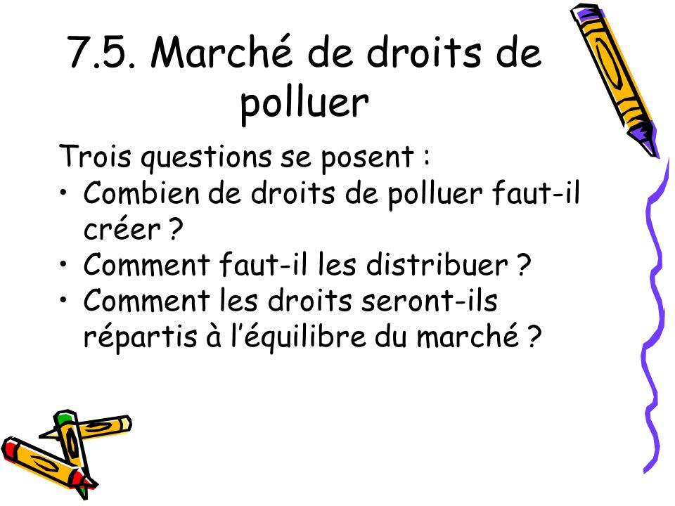 7.5. Marché de droits de polluer Trois questions se posent : Combien de droits de polluer faut-il créer ? Comment faut-il les distribuer ? Comment les