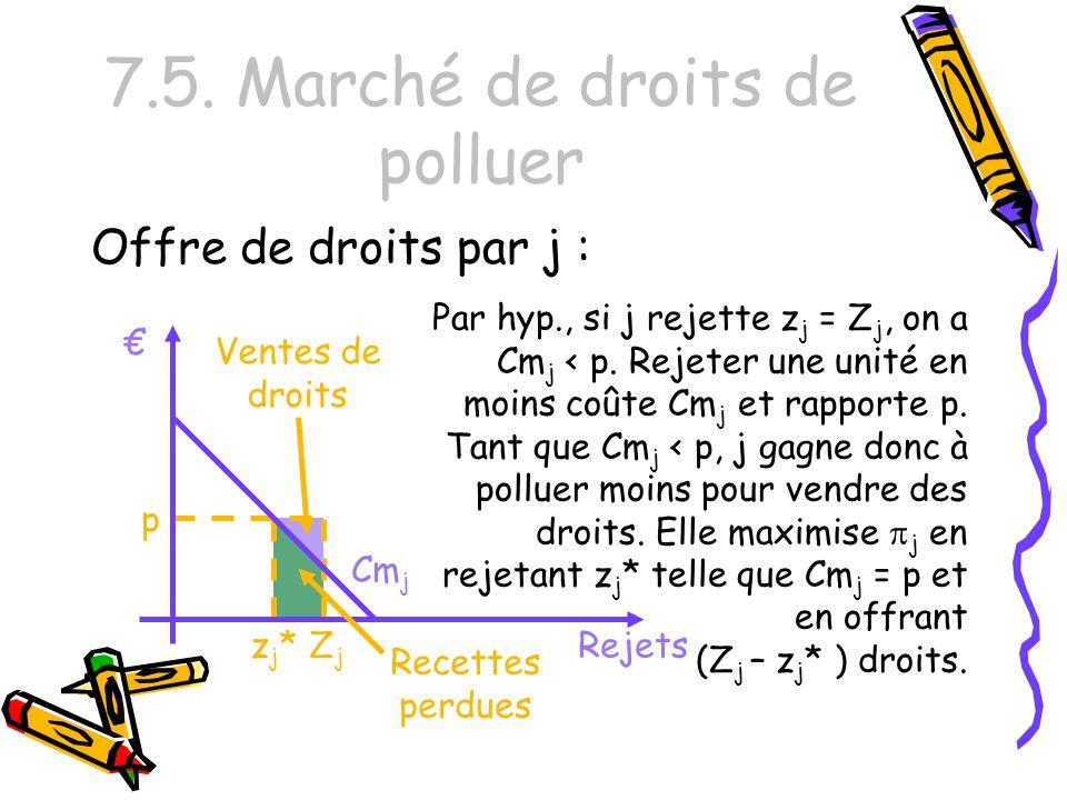 Offre de droits par j : 7.5. Marché de droits de polluer zj*zj* Cm j Rejets Par hyp., si j rejette z j = Z j, on a Cm j < p. Rejeter une unité en moin