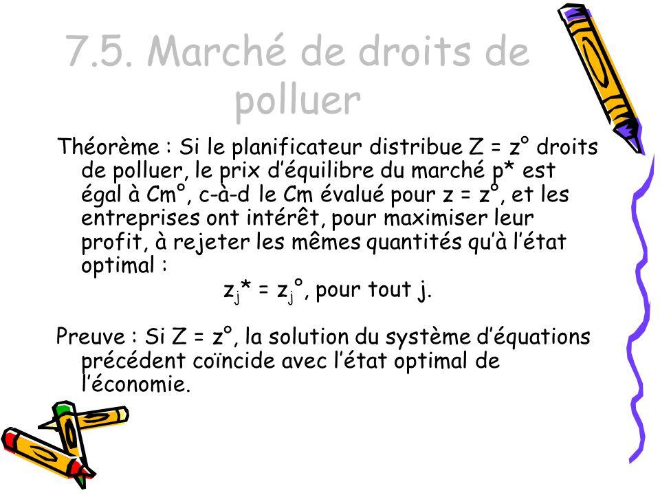 7.5. Marché de droits de polluer Théorème : Si le planificateur distribue Z = z° droits de polluer, le prix déquilibre du marché p* est égal à Cm°, c-
