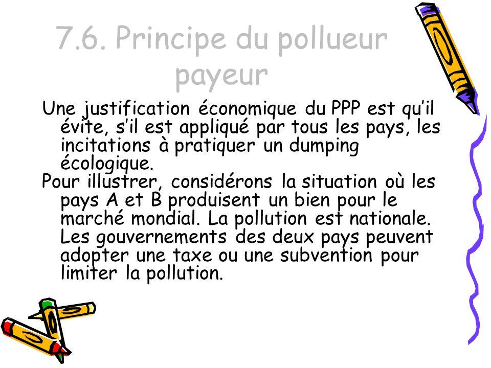 7.6. Principe du pollueur payeur Une justification économique du PPP est quil évite, sil est appliqué par tous les pays, les incitations à pratiquer u