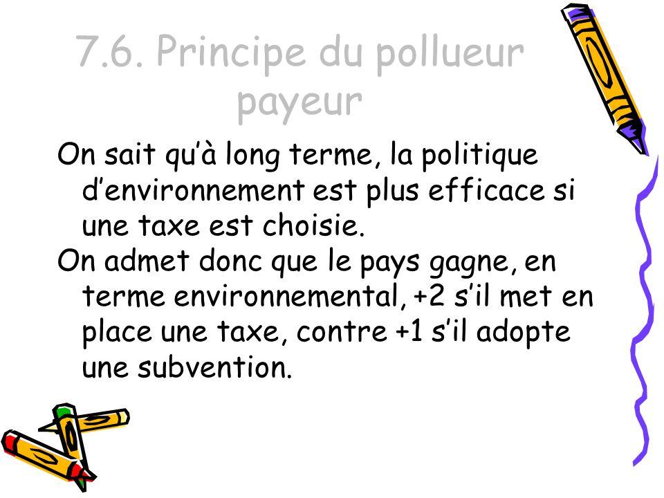 7.6. Principe du pollueur payeur On sait quà long terme, la politique denvironnement est plus efficace si une taxe est choisie. On admet donc que le p