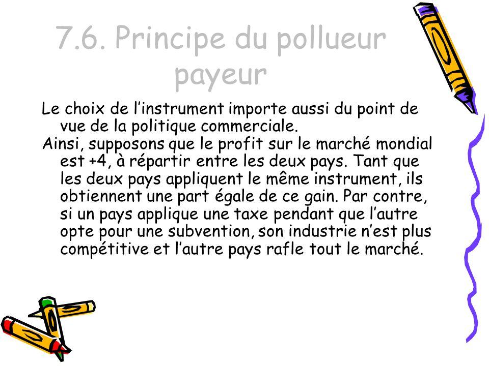 7.6. Principe du pollueur payeur Le choix de linstrument importe aussi du point de vue de la politique commerciale. Ainsi, supposons que le profit sur