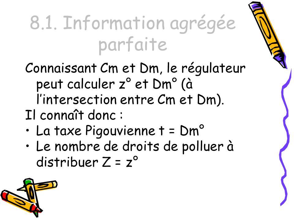 8.1. Information agrégée parfaite Connaissant Cm et Dm, le régulateur peut calculer z° et Dm° (à lintersection entre Cm et Dm). Il connaît donc : La t