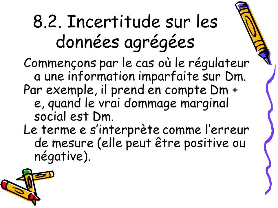 8.2. Incertitude sur les données agrégées Commençons par le cas où le régulateur a une information imparfaite sur Dm. Par exemple, il prend en compte