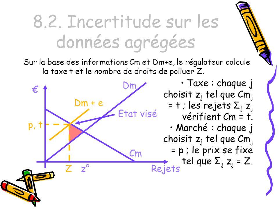 8.2. Incertitude sur les données agrégées Sur la base des informations Cm et Dm+e, le régulateur calcule la taxe t et le nombre de droits de polluer Z