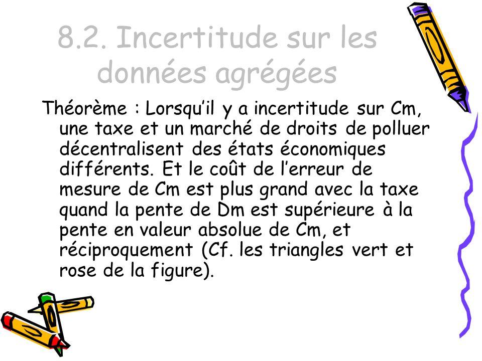 8.2. Incertitude sur les données agrégées Théorème : Lorsquil y a incertitude sur Cm, une taxe et un marché de droits de polluer décentralisent des ét