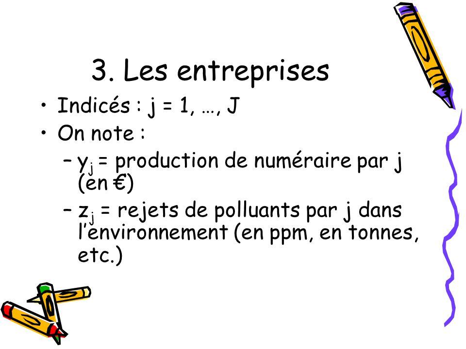 3. Les entreprises Indicés : j = 1, …, J On note : –y j = production de numéraire par j (en ) –z j = rejets de polluants par j dans lenvironnement (en