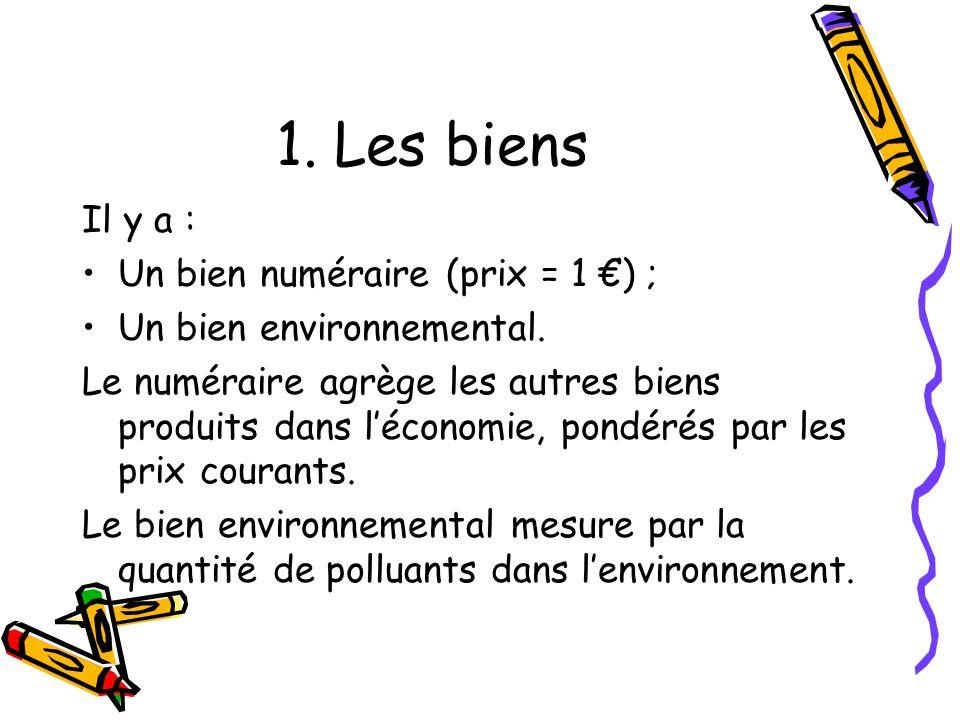 1. Les biens Il y a : Un bien numéraire (prix = 1 ) ; Un bien environnemental. Le numéraire agrège les autres biens produits dans léconomie, pondérés