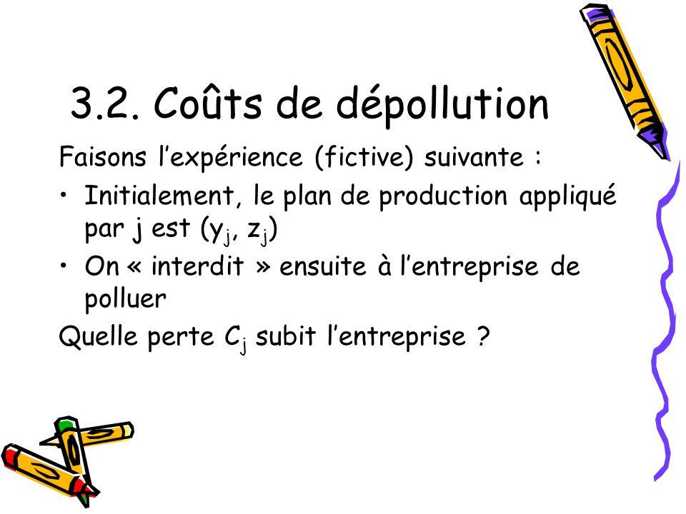 3.2. Coûts de dépollution Faisons lexpérience (fictive) suivante : Initialement, le plan de production appliqué par j est (y j, z j ) On « interdit »