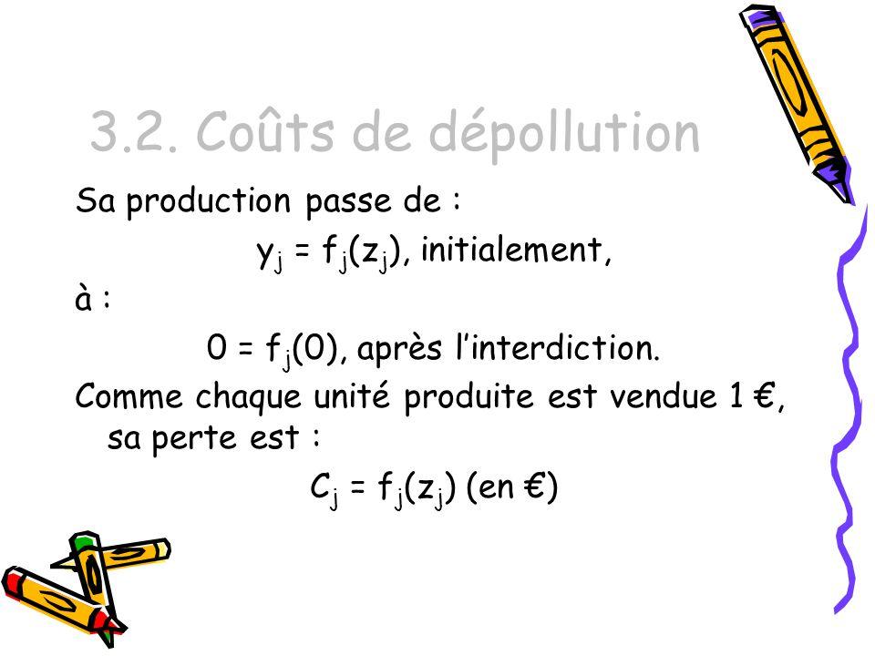 3.2. Coûts de dépollution Sa production passe de : y j = f j (z j ), initialement, à : 0 = f j (0), après linterdiction. Comme chaque unité produite e