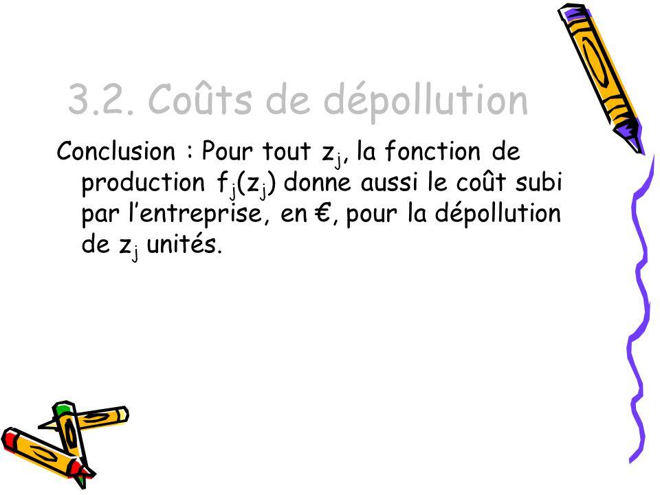3.2. Coûts de dépollution Conclusion : Pour tout z j, la fonction de production f j (z j ) donne aussi le coût subi par lentreprise, en, pour la dépol