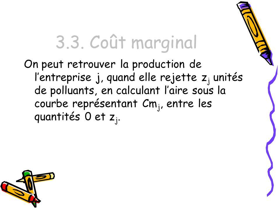 3.3. Coût marginal On peut retrouver la production de lentreprise j, quand elle rejette z j unités de polluants, en calculant laire sous la courbe rep