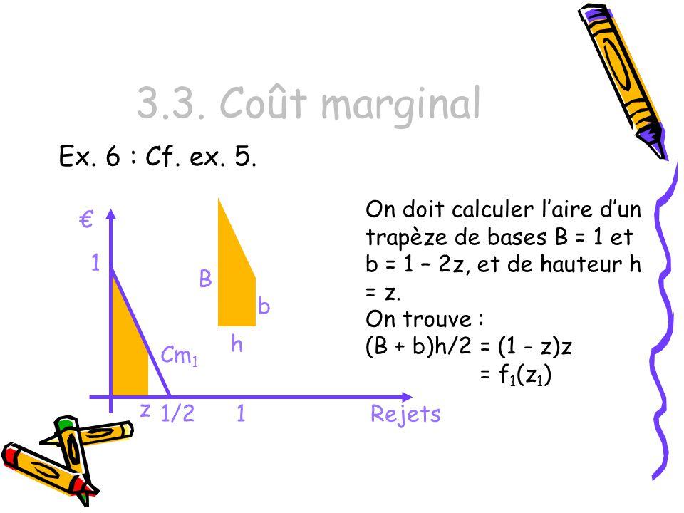 3.3. Coût marginal Ex. 6 : Cf. ex. 5. 1 11/2 Cm 1 Rejets B b h z On doit calculer laire dun trapèze de bases B = 1 et b = 1 – 2z, et de hauteur h = z.