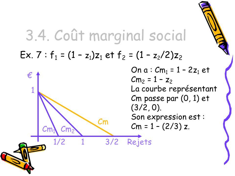 3.4. Coût marginal social Ex. 7 : f 1 = (1 – z 1 )z 1 et f 2 = (1 – z 2 /2)z 2 On a : Cm 1 = 1 – 2z 1 et Cm 2 = 1 – z 2 La courbe représentant Cm pass