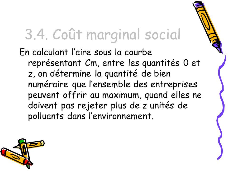 3.4. Coût marginal social En calculant laire sous la courbe représentant Cm, entre les quantités 0 et z, on détermine la quantité de bien numéraire qu