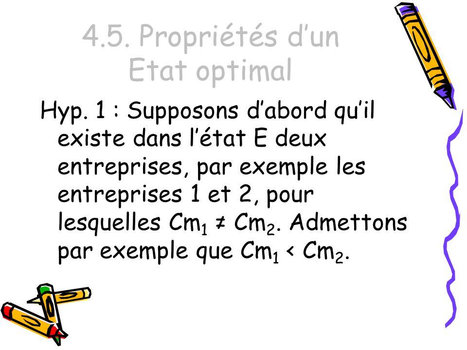 4.5. Propriétés dun Etat optimal Hyp. 1 : Supposons dabord quil existe dans létat E deux entreprises, par exemple les entreprises 1 et 2, pour lesquel