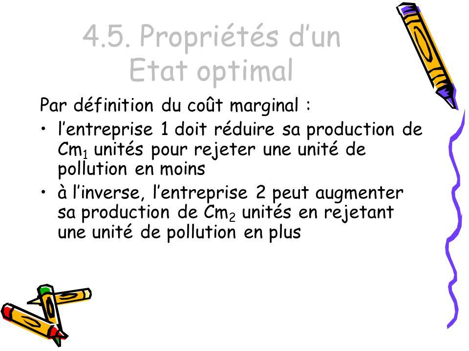 4.5. Propriétés dun Etat optimal Par définition du coût marginal : lentreprise 1 doit réduire sa production de Cm 1 unités pour rejeter une unité de p