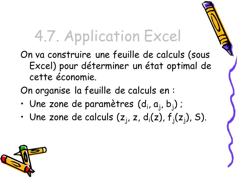 4.7. Application Excel On va construire une feuille de calculs (sous Excel) pour déterminer un état optimal de cette économie. On organise la feuille