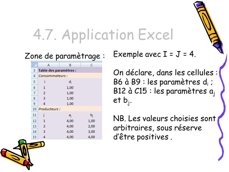 4.7. Application Excel Exemple avec I = J = 4. On déclare, dans les cellules : B6 à B9 : les paramètres d i ; B12 à C15 : les paramètres a j et b j. N