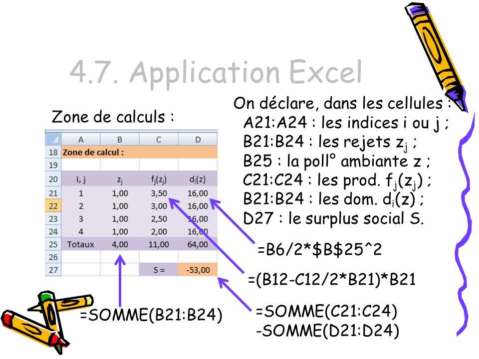 4.7. Application Excel On déclare, dans les cellules : A21:A24 : les indices i ou j ; B21:B24 : les rejets z j ; B25 : la poll° ambiante z ; C21:C24 :