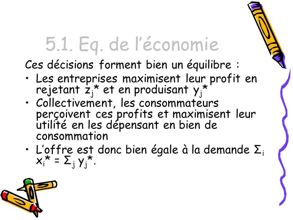 5.1. Eq. de léconomie Ces décisions forment bien un équilibre : Les entreprises maximisent leur profit en rejetant z j * et en produisant y j * Collec