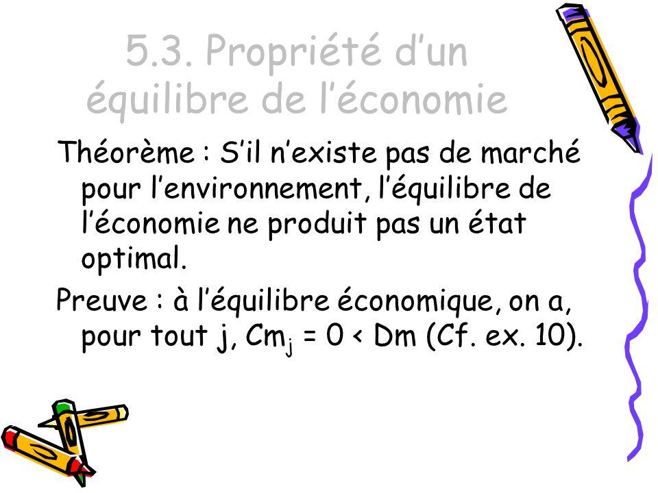 5.3. Propriété dun équilibre de léconomie Théorème : Sil nexiste pas de marché pour lenvironnement, léquilibre de léconomie ne produit pas un état opt