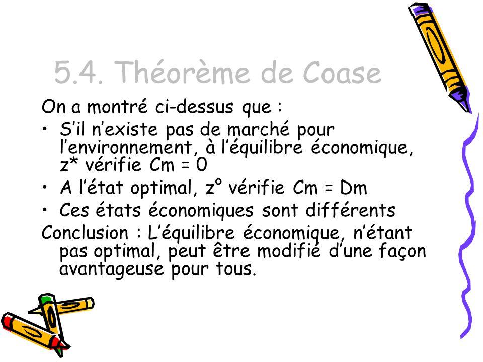 5.4. Théorème de Coase On a montré ci-dessus que : Sil nexiste pas de marché pour lenvironnement, à léquilibre économique, z* vérifie Cm = 0 A létat o