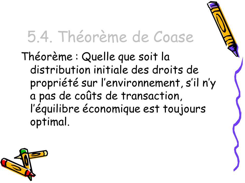 5.4. Théorème de Coase Théorème : Quelle que soit la distribution initiale des droits de propriété sur lenvironnement, sil ny a pas de coûts de transa