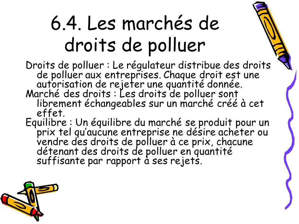 6.4. Les marchés de droits de polluer Droits de polluer : Le régulateur distribue des droits de polluer aux entreprises. Chaque droit est une autorisa