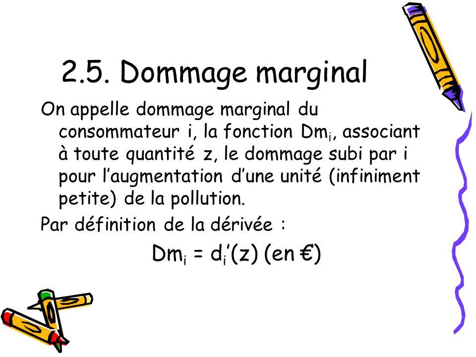 2.5. Dommage marginal On appelle dommage marginal du consommateur i, la fonction Dm i, associant à toute quantité z, le dommage subi par i pour laugme