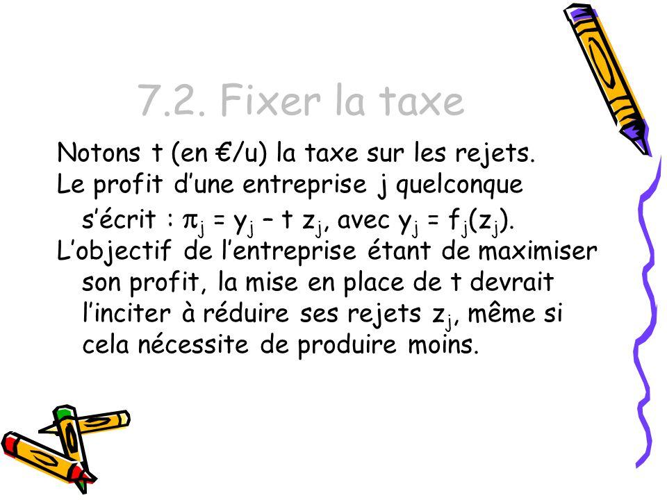 7.2. Fixer la taxe Notons t (en /u) la taxe sur les rejets. Le profit dune entreprise j quelconque sécrit : j = y j – t z j, avec y j = f j (z j ). Lo