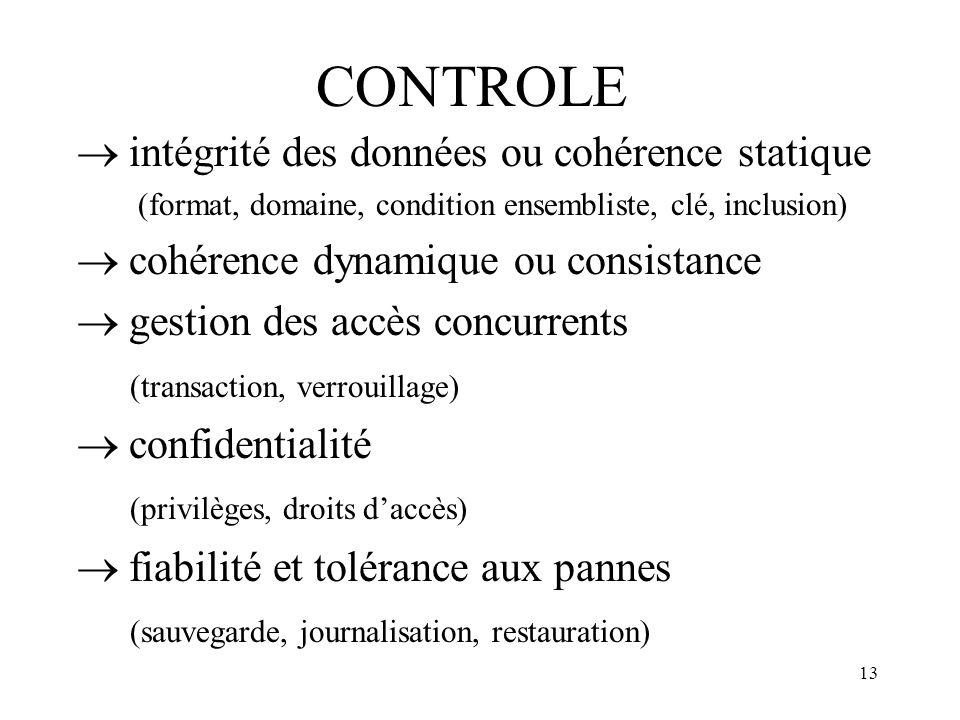 13 CONTROLE intégrité des données ou cohérence statique (format, domaine, condition ensembliste, clé, inclusion) cohérence dynamique ou consistance ge